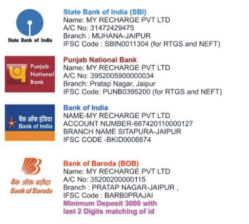 Myrecharge one sim all recharge,Mobile, DTH & DataCard